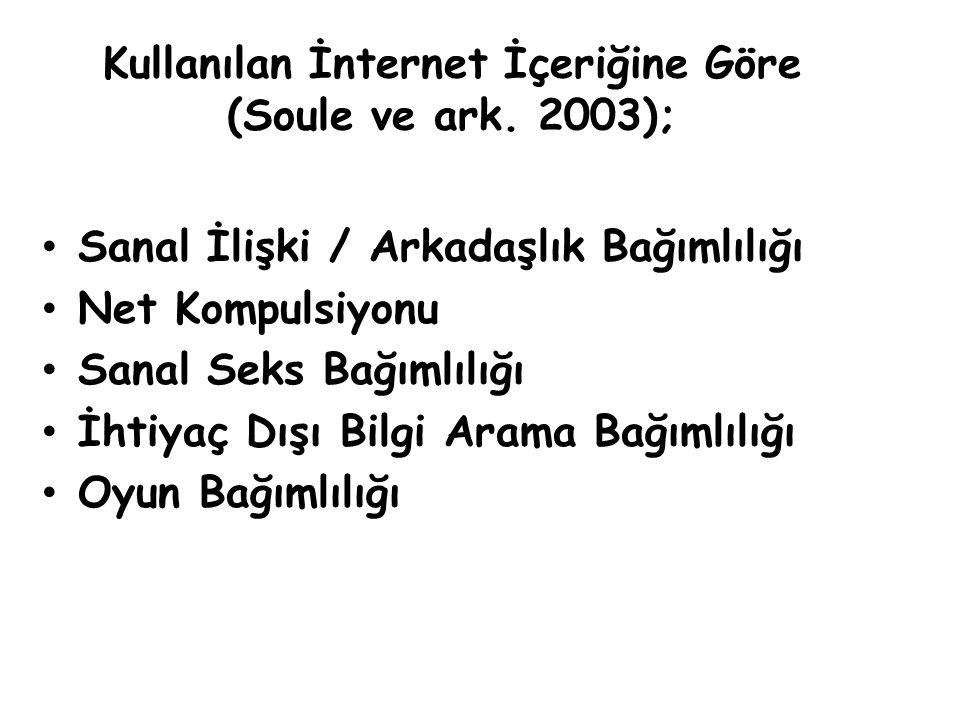Kullanılan İnternet İçeriğine Göre (Soule ve ark. 2003); • Sanal İlişki / Arkadaşlık Bağımlılığı • Net Kompulsiyonu • Sanal Seks Bağımlılığı • İhtiyaç