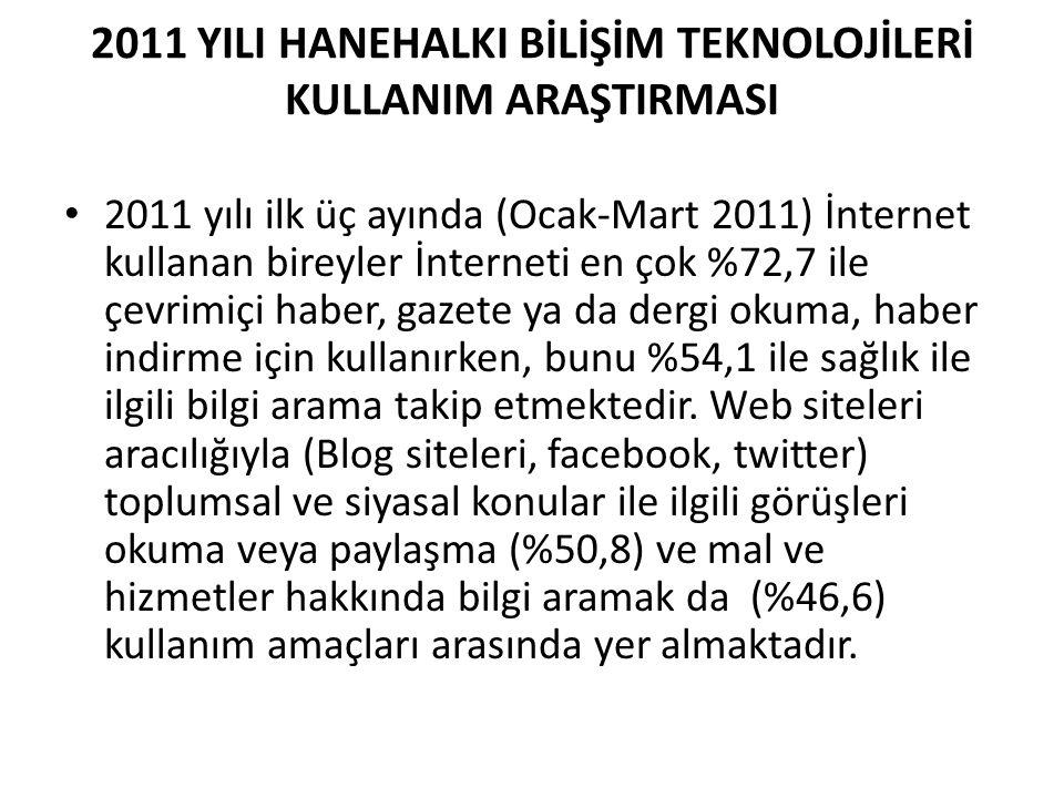 2011 YILI HANEHALKI BİLİŞİM TEKNOLOJİLERİ KULLANIM ARAŞTIRMASI • 2011 yılı ilk üç ayında (Ocak-Mart 2011) İnternet kullanan bireyler İnterneti en çok
