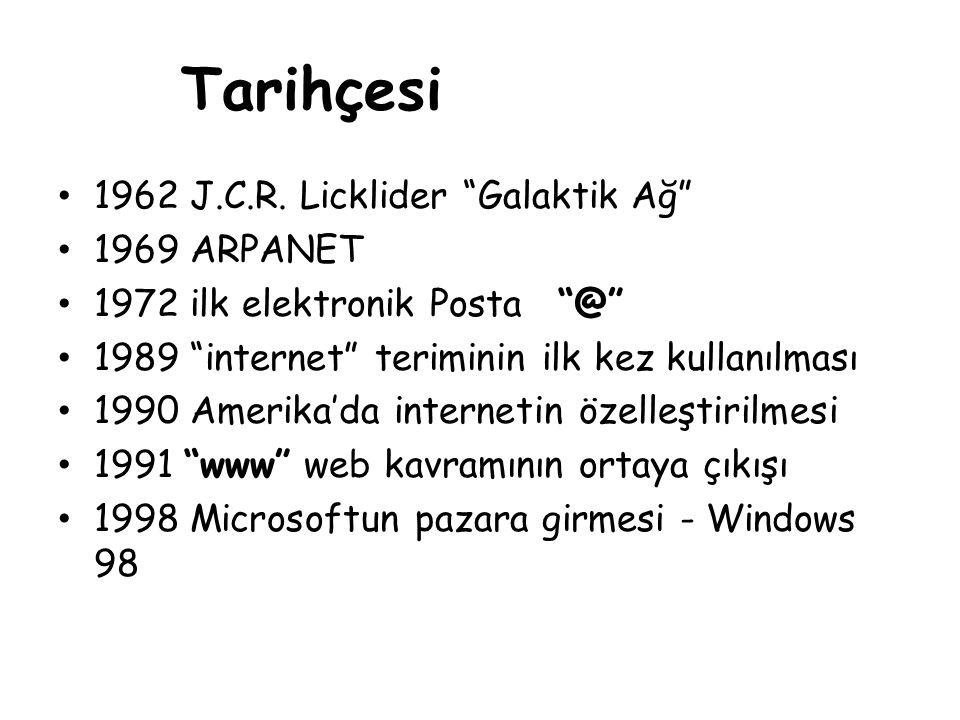 """Tarihçesi • 1962 J.C.R. Licklider """"Galaktik Ağ"""" • 1969 ARPANET • 1972 ilk elektronik Posta """"@"""" • 1989 """"internet"""" teriminin ilk kez kullanılması • 1990"""