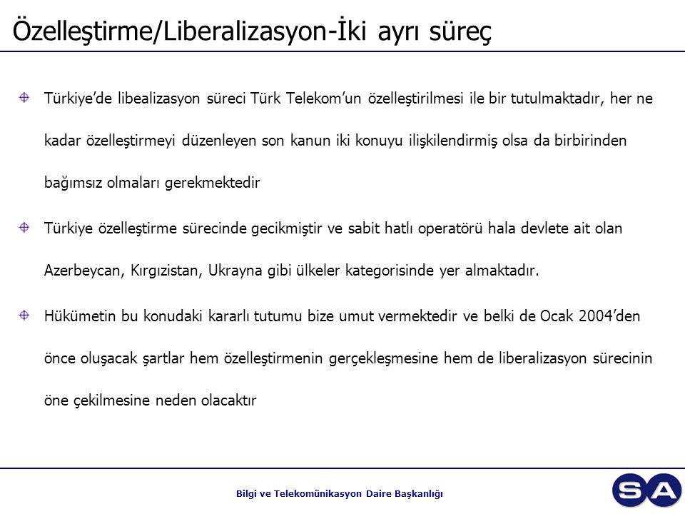 Bilgi ve Telekomünikasyon Daire Başkanlığı Özelleştirme/Liberalizasyon-İki ayrı süreç Türkiye'de libealizasyon süreci Türk Telekom'un özelleştirilmesi ile bir tutulmaktadır, her ne kadar özelleştirmeyi düzenleyen son kanun iki konuyu ilişkilendirmiş olsa da birbirinden bağımsız olmaları gerekmektedir Türkiye özelleştirme sürecinde gecikmiştir ve sabit hatlı operatörü hala devlete ait olan Azerbeycan, Kırgızistan, Ukrayna gibi ülkeler kategorisinde yer almaktadır.