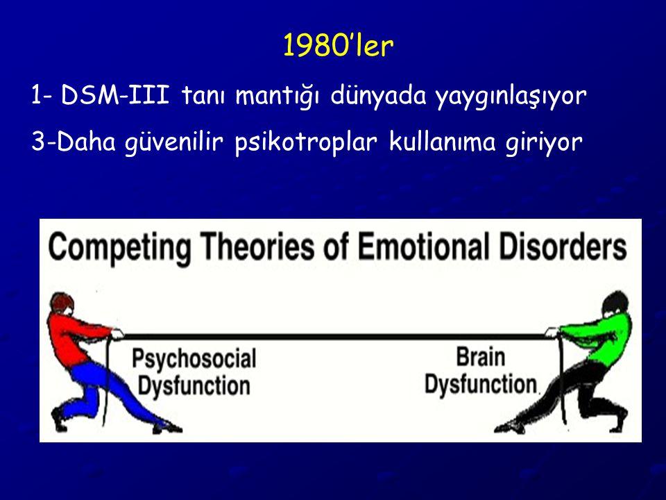 1980'ler 1- DSM-III tanı mantığı dünyada yaygınlaşıyor 3-Daha güvenilir psikotroplar kullanıma giriyor