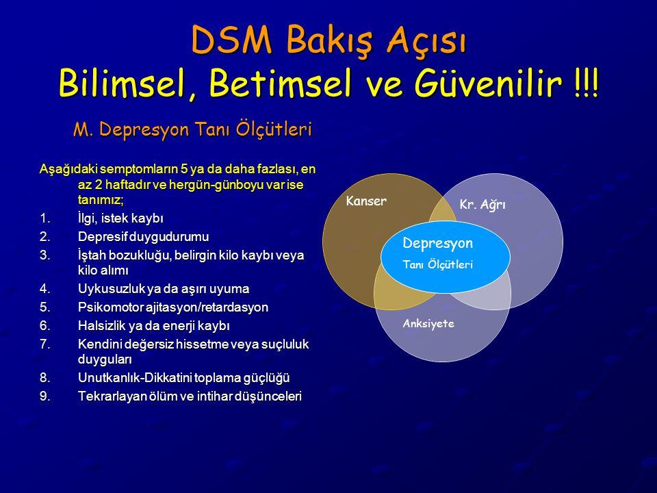 DSM Bakış Açısı Bilimsel, Betimsel ve Güvenilir !!! M. Depresyon Tanı Ölçütleri M. Depresyon Tanı Ölçütleri Aşağıdaki semptomların 5 ya da daha fazlas