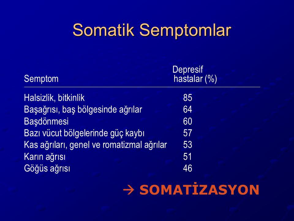Somatik Semptomlar Depresif Semptom hastalar (%) Halsizlik, bitkinlik85 Başağrısı, baş bölgesinde ağrılar64 Başdönmesi60 Bazı vücut bölgelerinde güç k
