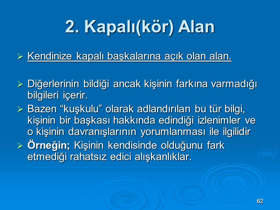 """2. Kapalı(kör) Alan  Kendinize kapalı başkalarına açık olan alan.  Diğerlerinin bildiği ancak kişinin farkına varmadığı bilgileri içerir.  Bazen """"k"""