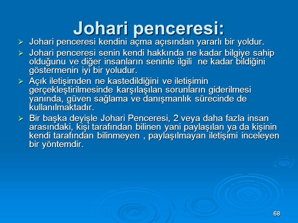 Johari penceresi:  Johari penceresi kendini açma açısından yararlı bir yoldur.  Johari penceresi senin kendi hakkında ne kadar bilgiye sahip olduğun