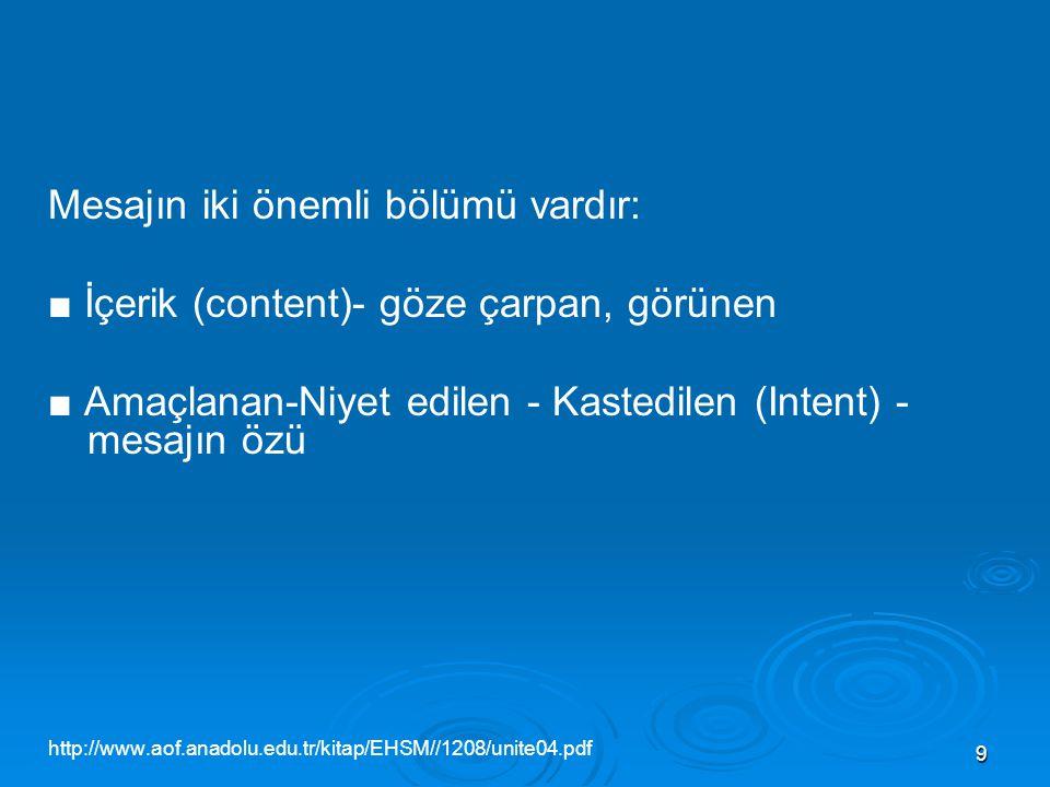 Mesajın iki önemli bölümü vardır: ■ İçerik (content)- göze çarpan, görünen ■ Amaçlanan-Niyet edilen - Kastedilen (Intent) - mesajın özü http://www.aof