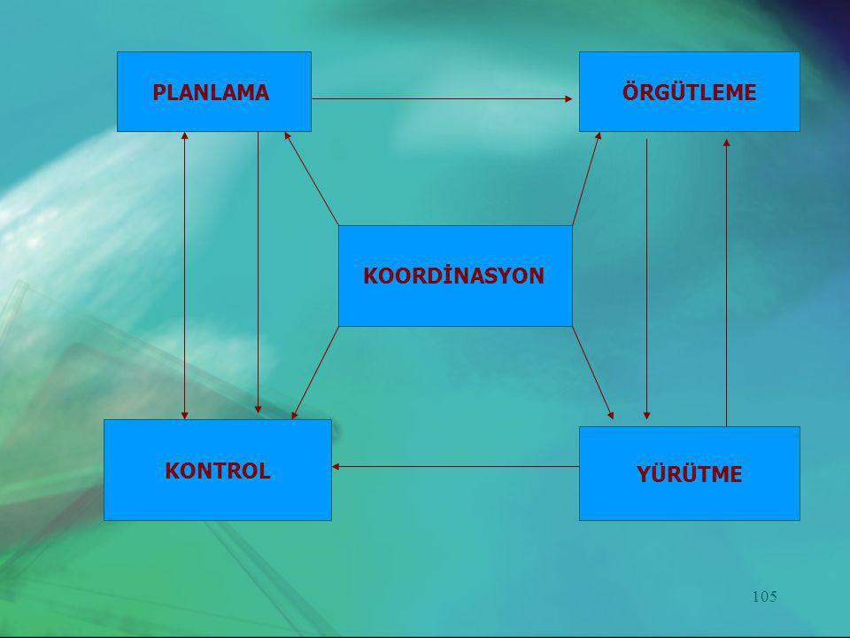 105 PLANLAMAÖRGÜTLEME KOORDİNASYON KONTROL YÜRÜTME