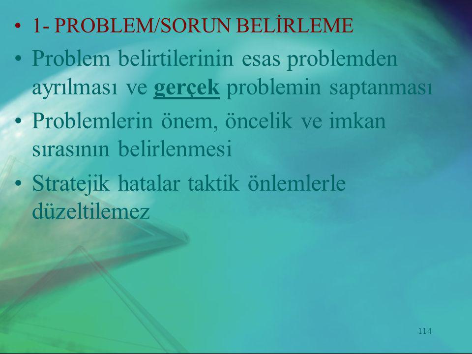 114 •1- PROBLEM/SORUN BELİRLEME •Problem belirtilerinin esas problemden ayrılması ve gerçek problemin saptanması •Problemlerin önem, öncelik ve imkan
