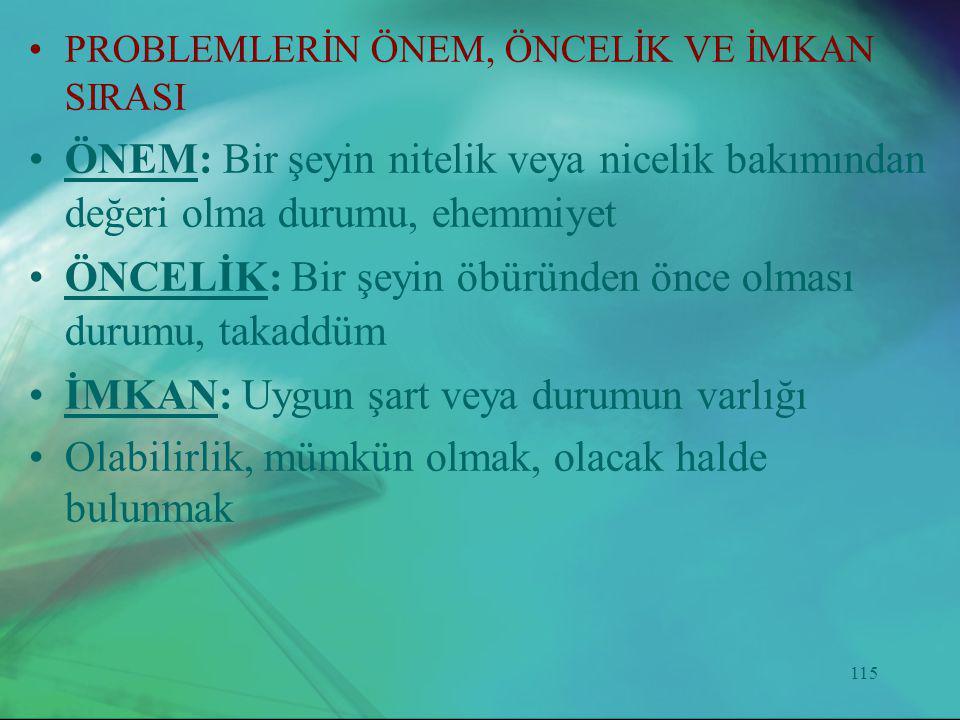 115 •PROBLEMLERİN ÖNEM, ÖNCELİK VE İMKAN SIRASI •ÖNEM: Bir şeyin nitelik veya nicelik bakımından değeri olma durumu, ehemmiyet •ÖNCELİK: Bir şeyin öbü