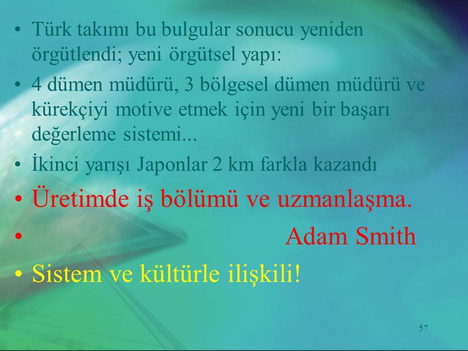 57 •Türk takımı bu bulgular sonucu yeniden örgütlendi; yeni örgütsel yapı: •4 dümen müdürü, 3 bölgesel dümen müdürü ve kürekçiyi motive etmek için yen