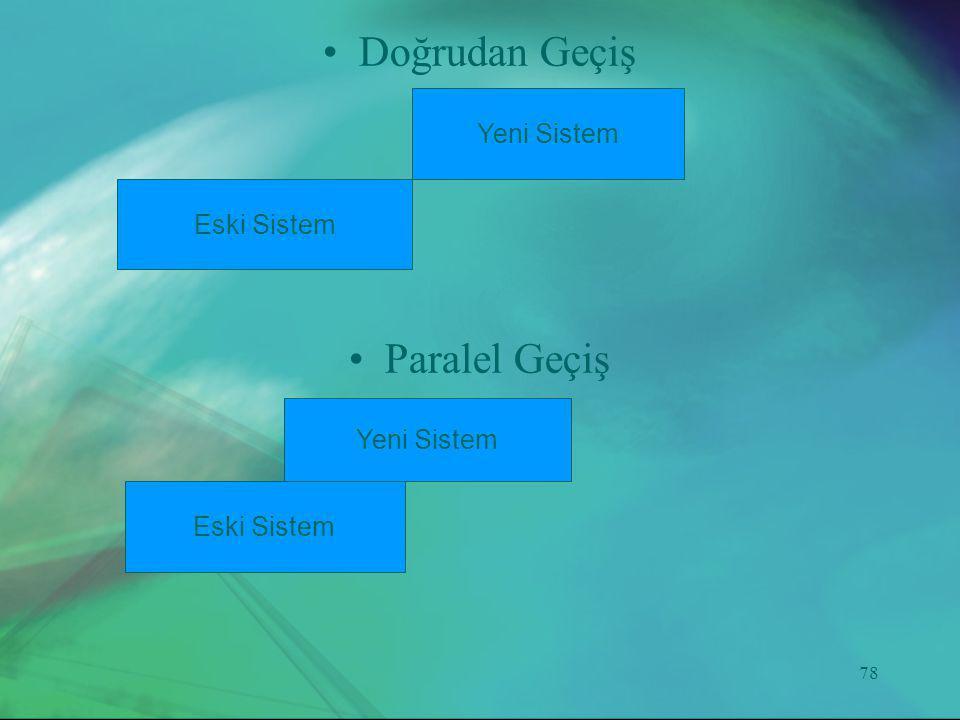 78 •Doğrudan Geçiş •Paralel Geçiş Eski Sistem Yeni Sistem Eski Sistem Yeni Sistem