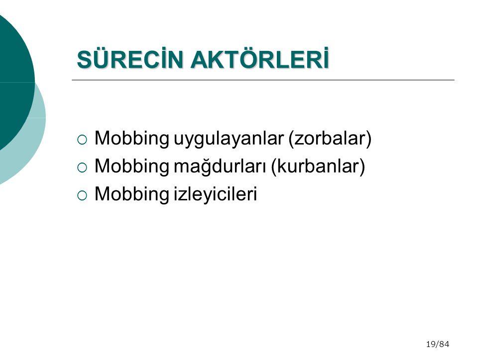 19/84 SÜRECİN AKTÖRLERİ  Mobbing uygulayanlar (zorbalar)  Mobbing mağdurları (kurbanlar)  Mobbing izleyicileri