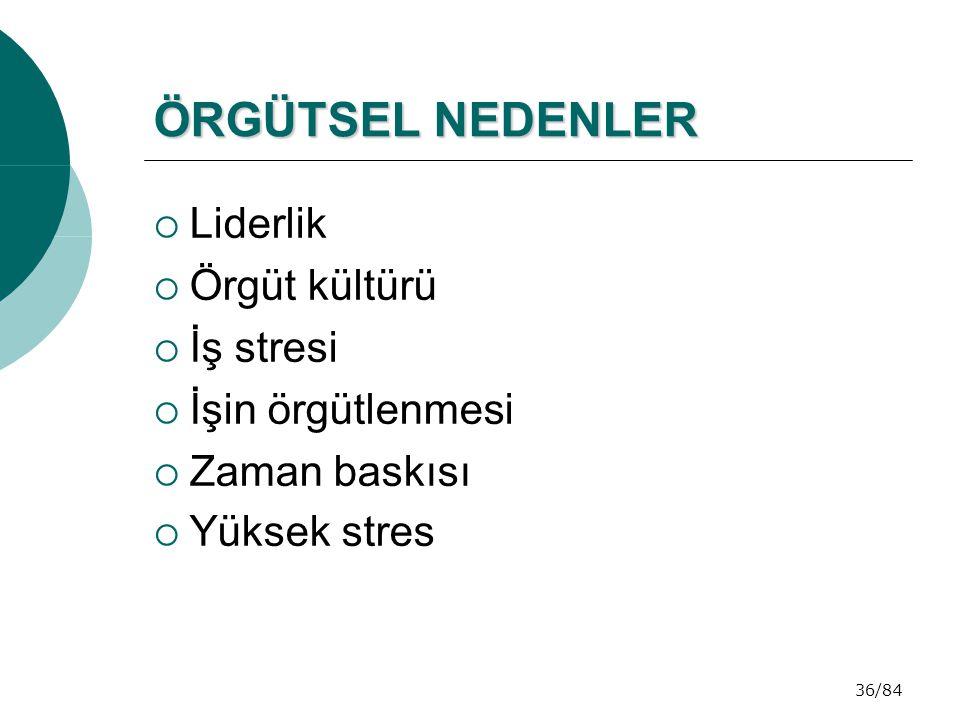 36/84 ÖRGÜTSEL NEDENLER ÖRGÜTSEL NEDENLER  Liderlik  Örgüt kültürü  İş stresi  İşin örgütlenmesi  Zaman baskısı  Yüksek stres