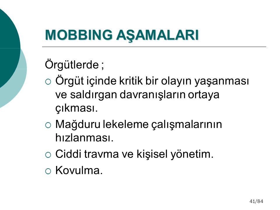 41/84 MOBBING AŞAMALARI Örgütlerde ;  Örgüt içinde kritik bir olayın yaşanması ve saldırgan davranışların ortaya çıkması.  Mağduru lekeleme çalışmal