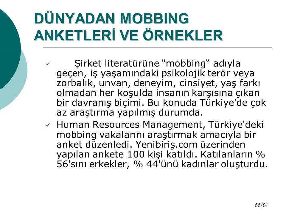 66/84 DÜNYADAN MOBBING ANKETLERİ VE ÖRNEKLER  Şirket literatürüne
