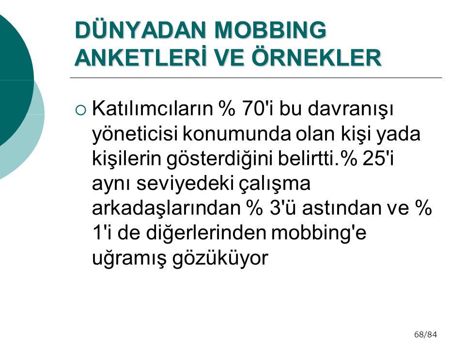 68/84 DÜNYADAN MOBBING ANKETLERİ VE ÖRNEKLER  Katılımcıların % 70'i bu davranışı yöneticisi konumunda olan kişi yada kişilerin gösterdiğini belirtti.