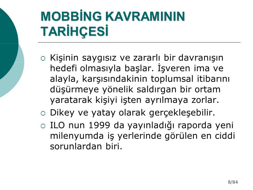 49/84 Size Mobbing Yapılamaya Başlandı İse; Size Mobbing Yapılamaya Başlandı İse;  Yönetimin de mobbing sürecinde olup olmadığını tespit edin.