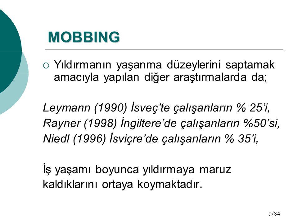 9/84 MOBBING  Yıldırmanın yaşanma düzeylerini saptamak amacıyla yapılan diğer araştırmalarda da; Leymann (1990) İsveç'te çalışanların % 25'i, Rayner