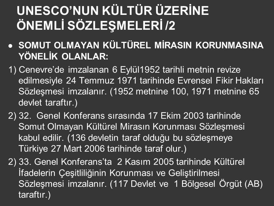 UNESCO'NUN TARAF DEVLET SAYISI DİĞERLERİNDEN FAZLA OLAN İKİ SÖZLEŞMESİ  16 Kasım 1972, Kültürel ve Doğal Dünya Mirasının Korunması Sözleşmesi, 187 Devlet  17 Ekim 2003, Somut Olmayan Kültürel Mirasın Korunması Sözleşmesi, 136 Devlet Dipnot: UNESCO'nun iki büyük sözleşmesinde Edirne'nin iki kültürel mirası yer alıyor: Kırkpınar Yağlı Güreşleri (2010), Selimiye Camii ve Külliyesi (2011)