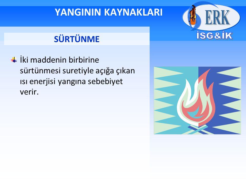 YANGININ KAYNAKLARI İki maddenin birbirine sürtünmesi suretiyle açığa çıkan ısı enerjisi yangına sebebiyet verir. SÜRTÜNME