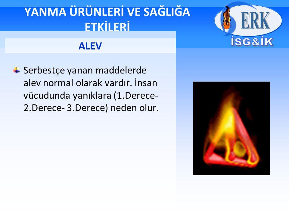 YANMA ÜRÜNLERİ VE SAĞLIĞA ETKİLERİ Serbestçe yanan maddelerde alev normal olarak vardır. İnsan vücudunda yanıklara (1.Derece- 2.Derece- 3.Derece) nede