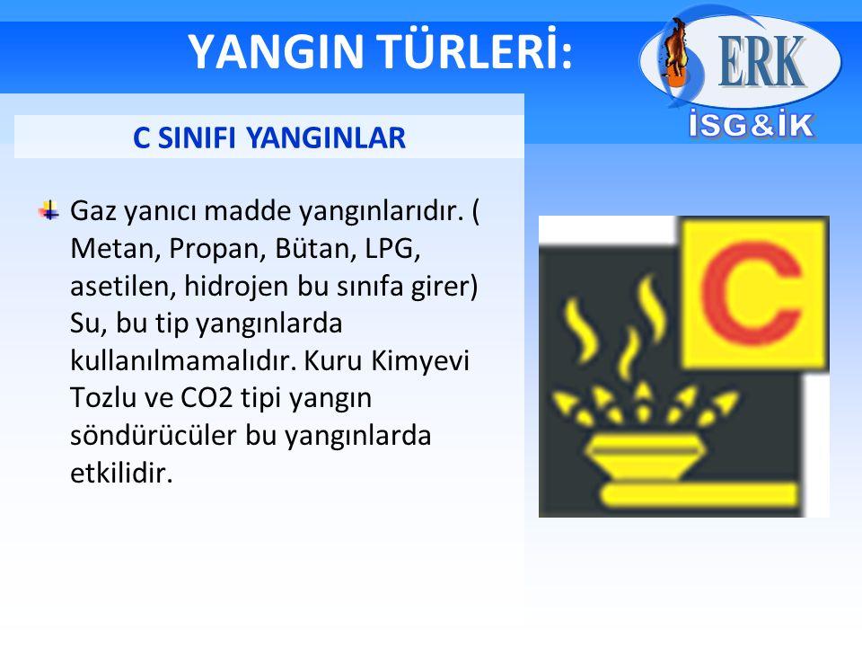 YANGIN TÜRLERİ: Gaz yanıcı madde yangınlarıdır. ( Metan, Propan, Bütan, LPG, asetilen, hidrojen bu sınıfa girer) Su, bu tip yangınlarda kullanılmamalı