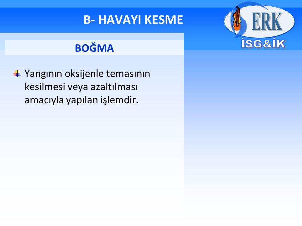 B- HAVAYI KESME Yangının oksijenle temasının kesilmesi veya azaltılması amacıyla yapılan işlemdir. BOĞMA