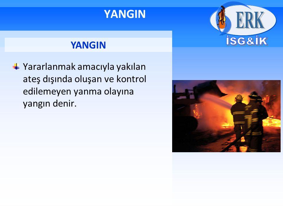 YANGIN Yararlanmak amacıyla yakılan ateş dışında oluşan ve kontrol edilemeyen yanma olayına yangın denir. YANGIN