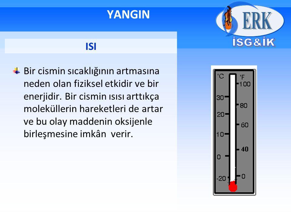 YANGIN Bir cismin sıcaklığının artmasına neden olan fiziksel etkidir ve bir enerjidir. Bir cismin ısısı arttıkça moleküllerin hareketleri de artar ve