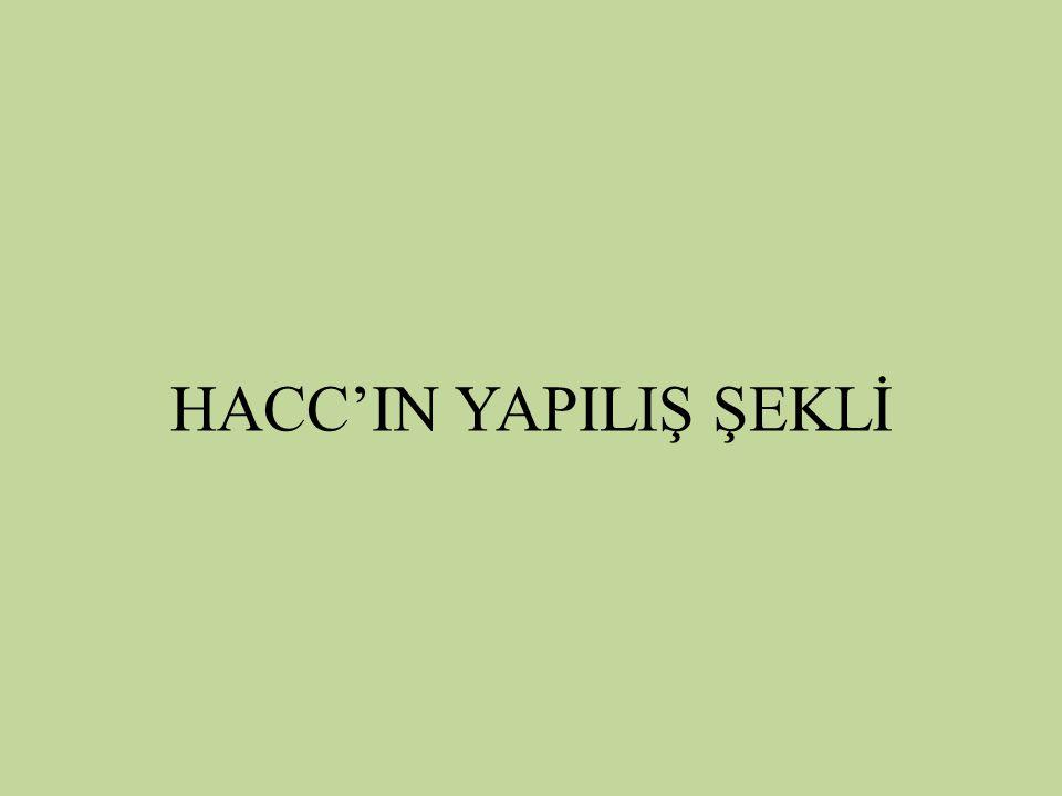 HACC'IN YAPILIŞ ŞEKLİ