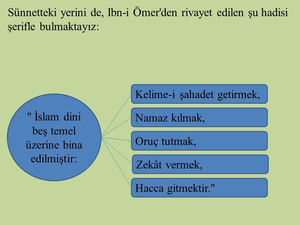 Sünnetteki yerini de, Ibn-i Ömer'den rivayet edilen şu hadisi şerifle bulmaktayız: