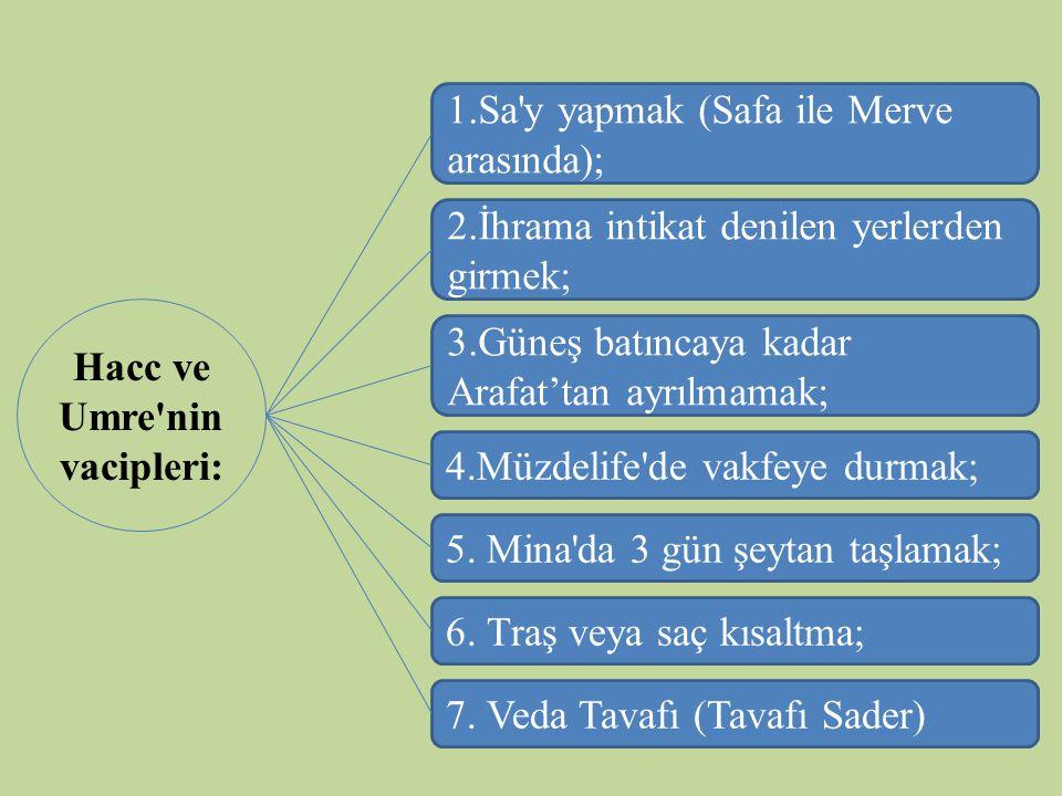 Hacc ve Umre'nin vacipleri: 1.Sa'y yapmak (Safa ile Merve arasında); 2.İhrama intikat denilen yerlerden girmek; 3.Güneş batıncaya kadar Arafat'tan ayr