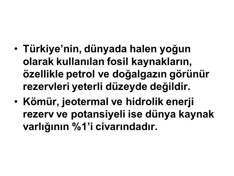 •Türkiye'nin, dünyada halen yoğun olarak kullanılan fosil kaynakların, özellikle petrol ve doğalgazın görünür rezervleri yeterli düzeyde değildir. •Kö