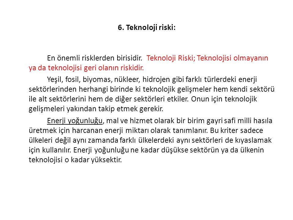 6. Teknoloji riski: En önemli risklerden birisidir. Teknoloji Riski; Teknolojisi olmayanın ya da teknolojisi geri olanın riskidir. Yeşil, fosil, biyom