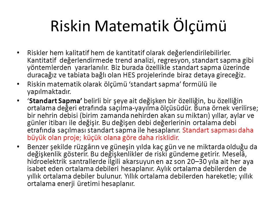 Riskin Matematik Ölçümü • Riskler hem kalitatif hem de kantitatif olarak değerlendirilebilirler. Kantitatif değerlendirmede trend analizi, regresyon,