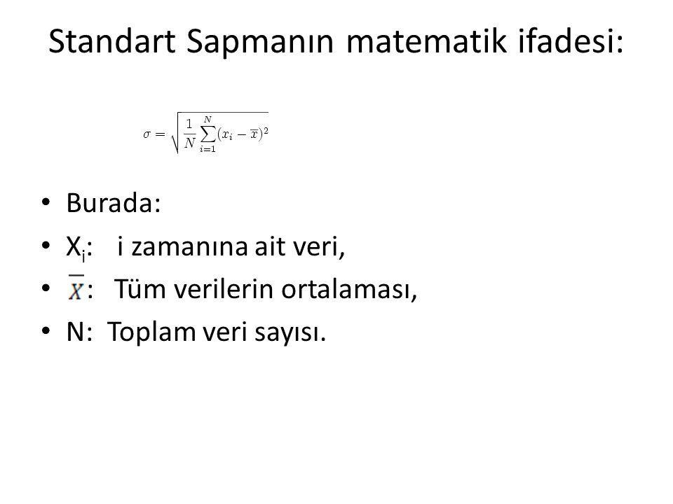 Standart Sapmanın matematik ifadesi: • Burada: • X i : i zamanına ait veri, • : Tüm verilerin ortalaması, • N: Toplam veri sayısı.