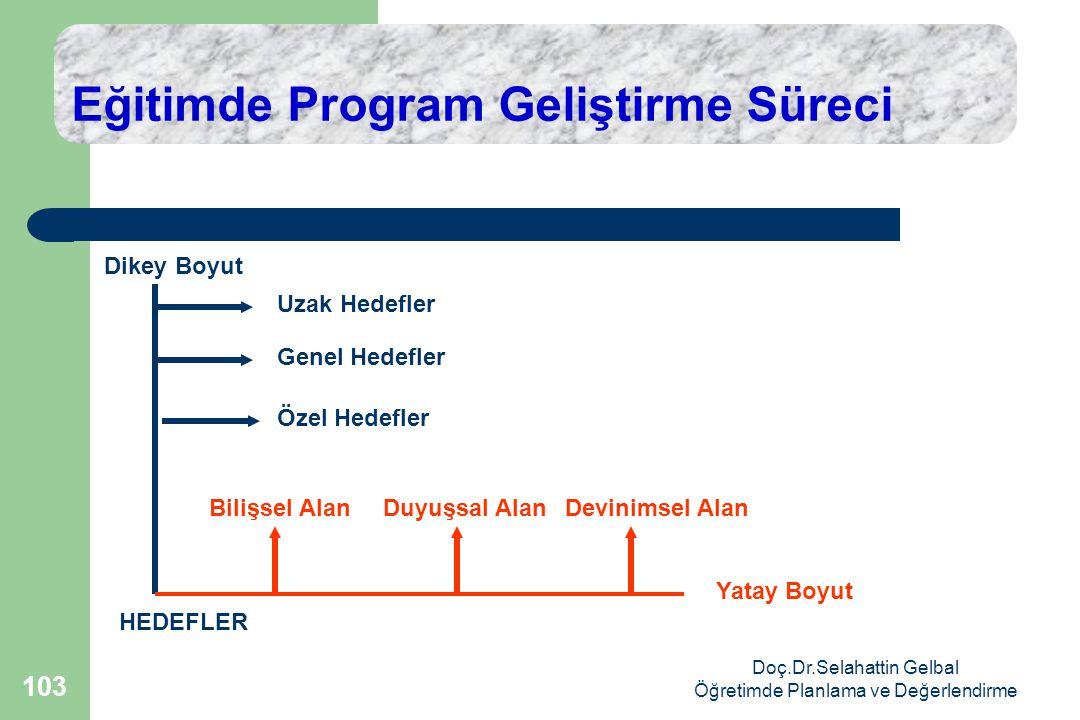 Doç.Dr.Selahattin Gelbal Öğretimde Planlama ve Değerlendirme 103 Eğitimde Program Geliştirme Süreci Uzak Hedefler Genel Hedefler Özel Hedefler Bilişsel AlanDuyuşsal AlanDevinimsel Alan Dikey Boyut Yatay Boyut HEDEFLER