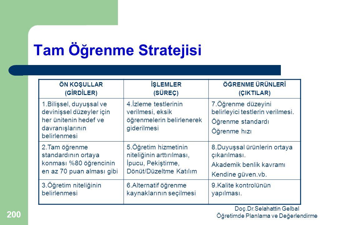 Doç.Dr.Selahattin Gelbal Öğretimde Planlama ve Değerlendirme 200 Tam Öğrenme Stratejisi ÖN KOŞULLAR (GİRDİLER) İŞLEMLER (SÜREÇ) ÖĞRENME ÜRÜNLERİ (ÇIKTILAR) 1.Bilişsel, duyuşsal ve devinişsel düzeyler için her ünitenin hedef ve davranışlarının belirlenmesi 4.İzleme testlerinin verilmesi, eksik öğrenmelerin belirlenerek giderilmesi 7.Öğrenme düzeyini belirleyici testlerin verilmesi.