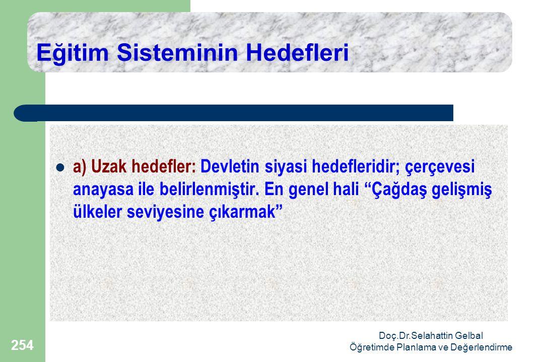 Doç.Dr.Selahattin Gelbal Öğretimde Planlama ve Değerlendirme 254 Eğitim Sisteminin Hedefleri  a) Uzak hedefler: Devletin siyasi hedefleridir; çerçevesi anayasa ile belirlenmiştir.