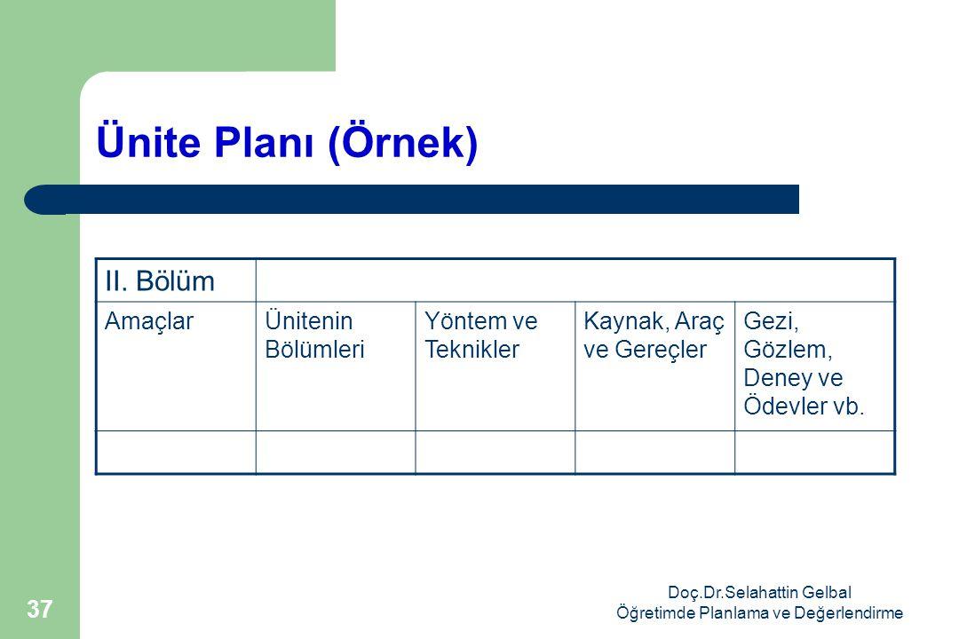 Doç.Dr.Selahattin Gelbal Öğretimde Planlama ve Değerlendirme 37 Ünite Planı (Örnek) II.