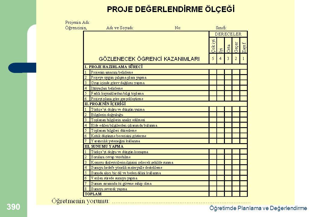 Doç.Dr.Selahattin Gelbal Öğretimde Planlama ve Değerlendirme 390