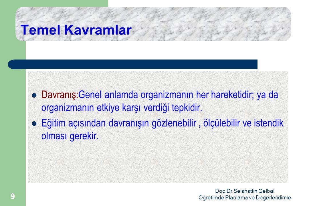 Doç.Dr.Selahattin Gelbal Öğretimde Planlama ve Değerlendirme 330 6.