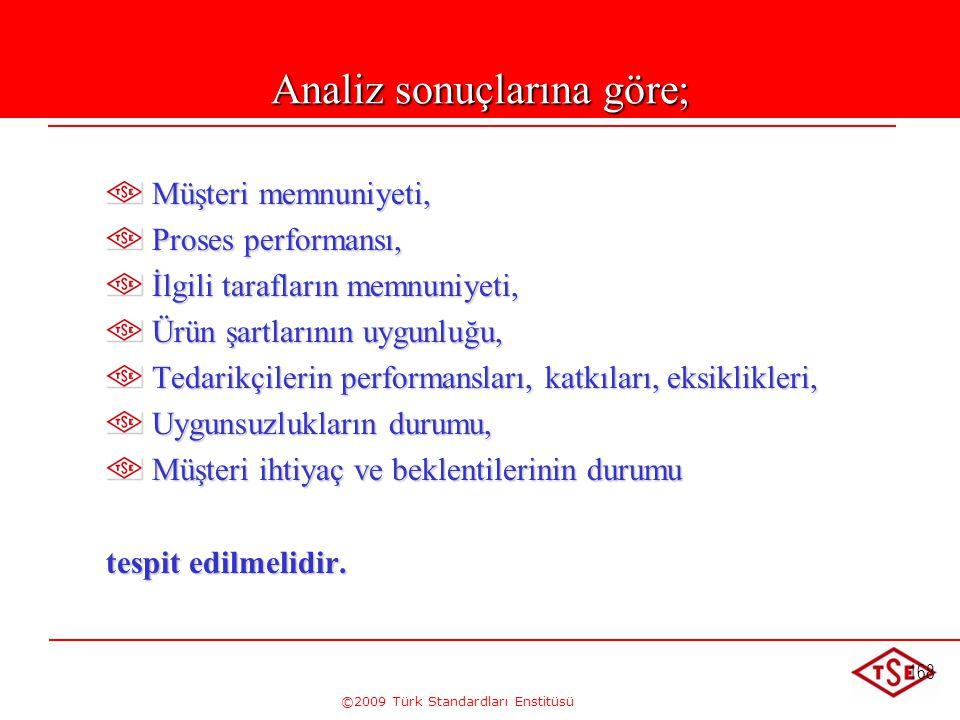 ©2009 Türk Standardları Enstitüsü 168 Analiz sonuçlarına göre; Müşteri memnuniyeti, Müşteri memnuniyeti, Proses performansı, Proses performansı, İlgil