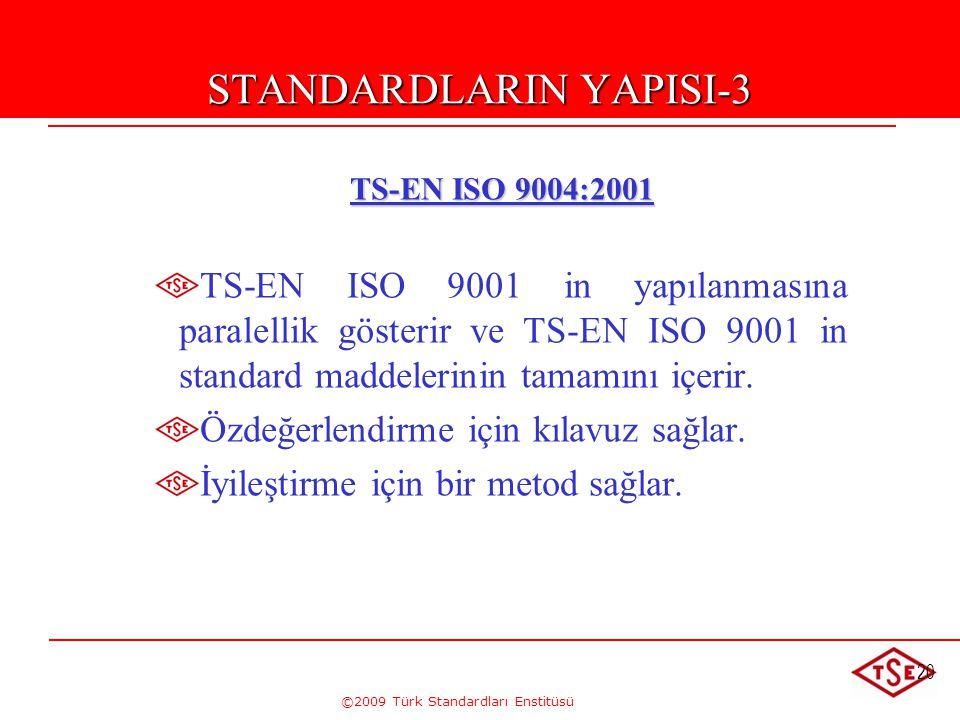 ©2009 Türk Standardları Enstitüsü 20 STANDARDLARIN YAPISI-3 TS-EN ISO 9004:2001 TS-EN ISO 9001 in yapılanmasına paralellik gösterir ve TS-EN ISO 9001