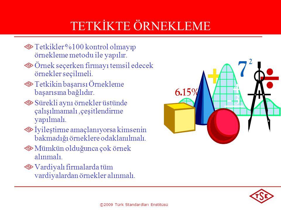 ©2009 Türk Standardları Enstitüsü TETKİKTE ÖRNEKLEME Tetkikler %100 kontrol olmayıp örnekleme metodu ile yapılır. Örnek seçerken firmayı temsil edecek
