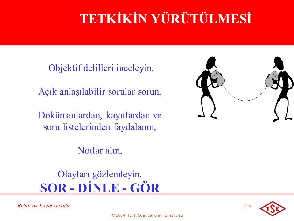 Kalite bir hayat tarzıdır. ©2004 Türk Standardları Enstitüsü 215 Objektif delilleri inceleyin, Açık anlaşılabilir sorular sorun, Dokümanlardan, kayıtl