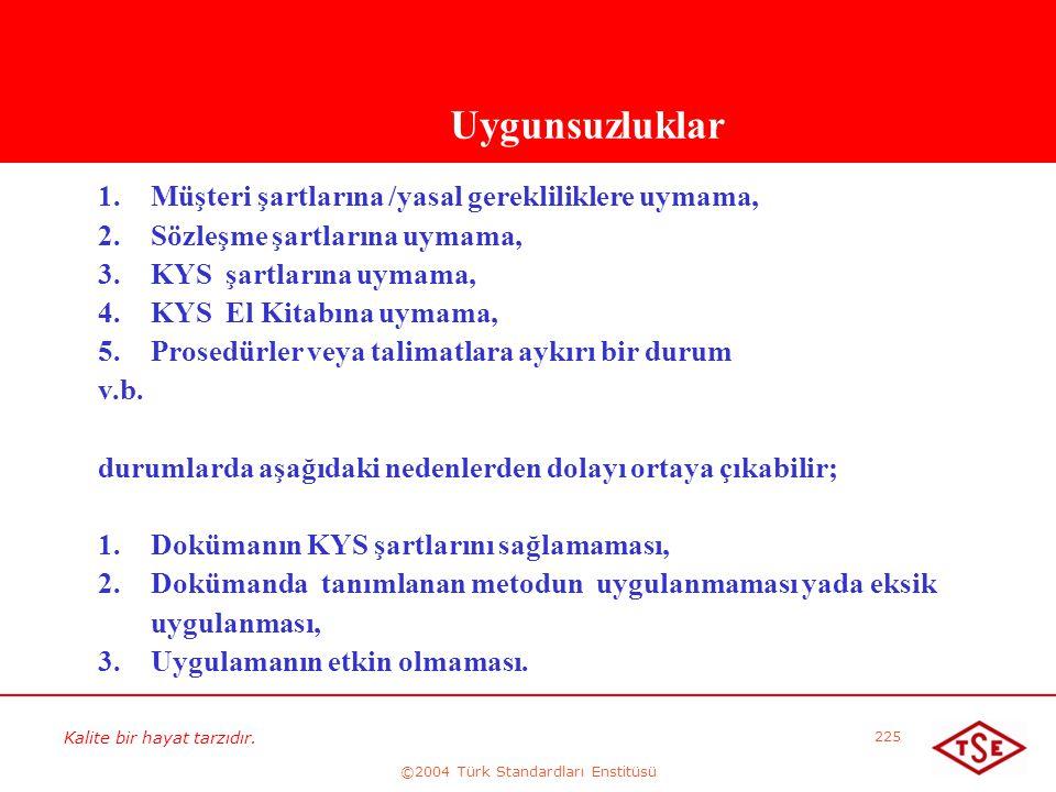 Kalite bir hayat tarzıdır. ©2004 Türk Standardları Enstitüsü 225 Uygunsuzluklar 1. 1.Müşteri şartlarına /yasal gerekliliklere uymama, 2. 2.Sözleşme şa