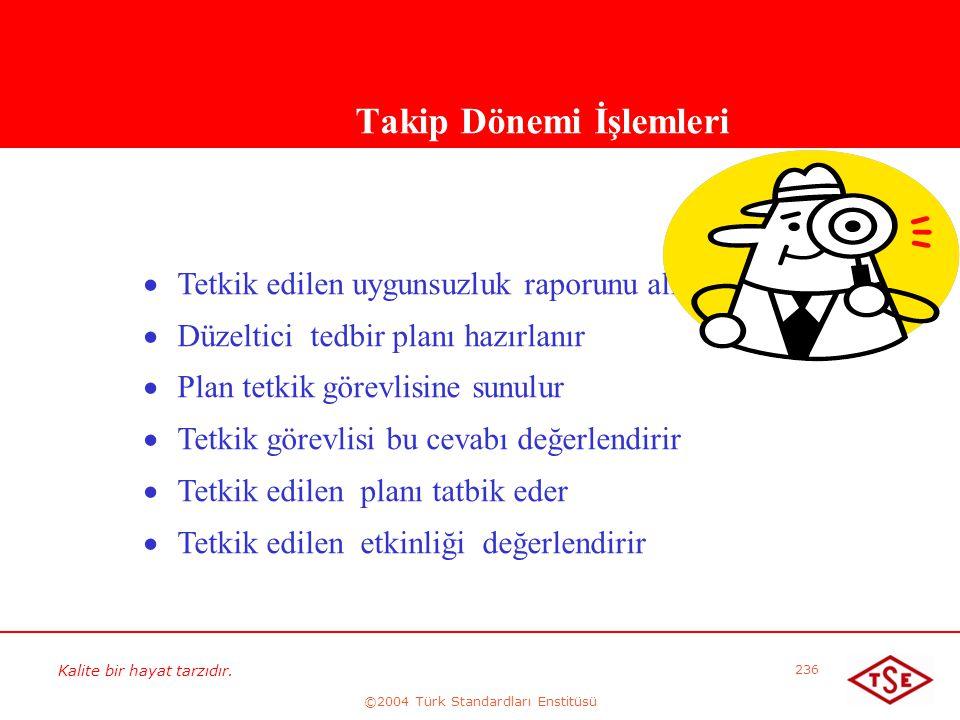Kalite bir hayat tarzıdır. ©2004 Türk Standardları Enstitüsü 236 Takip Dönemi İşlemleri   Tetkik edilen uygunsuzluk raporunu alır   Düzeltici tedb