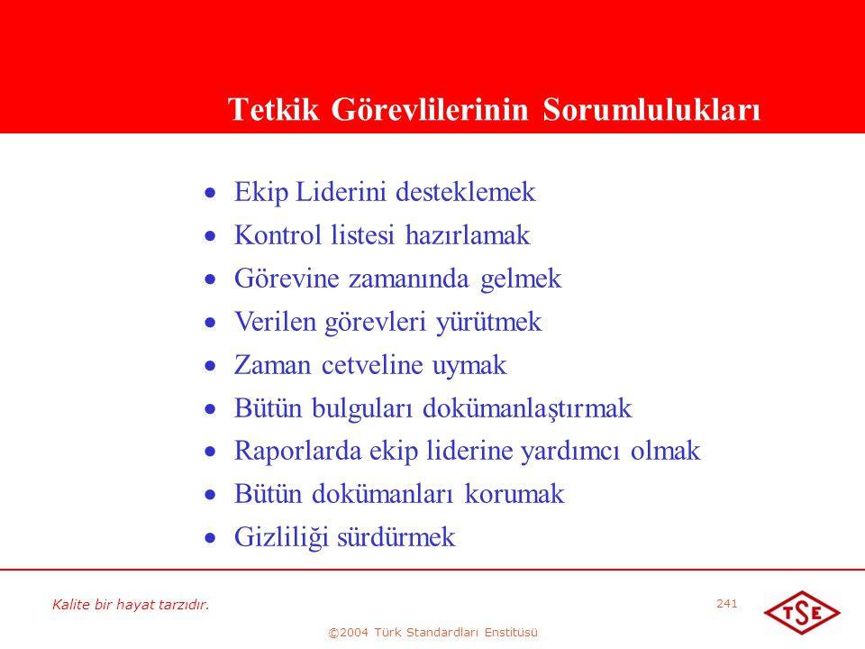 Kalite bir hayat tarzıdır. ©2004 Türk Standardları Enstitüsü 241 Tetkik Görevlilerinin Sorumlulukları   Ekip Liderini desteklemek   Kontrol listes