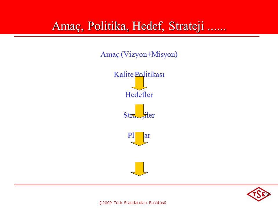 ©2009 Türk Standardları Enstitüsü 66 Amaç, Politika, Hedef, Strateji...... Amaç (Vizyon+Misyon) Kalite Politikası HedeflerStratejilerPlanlar